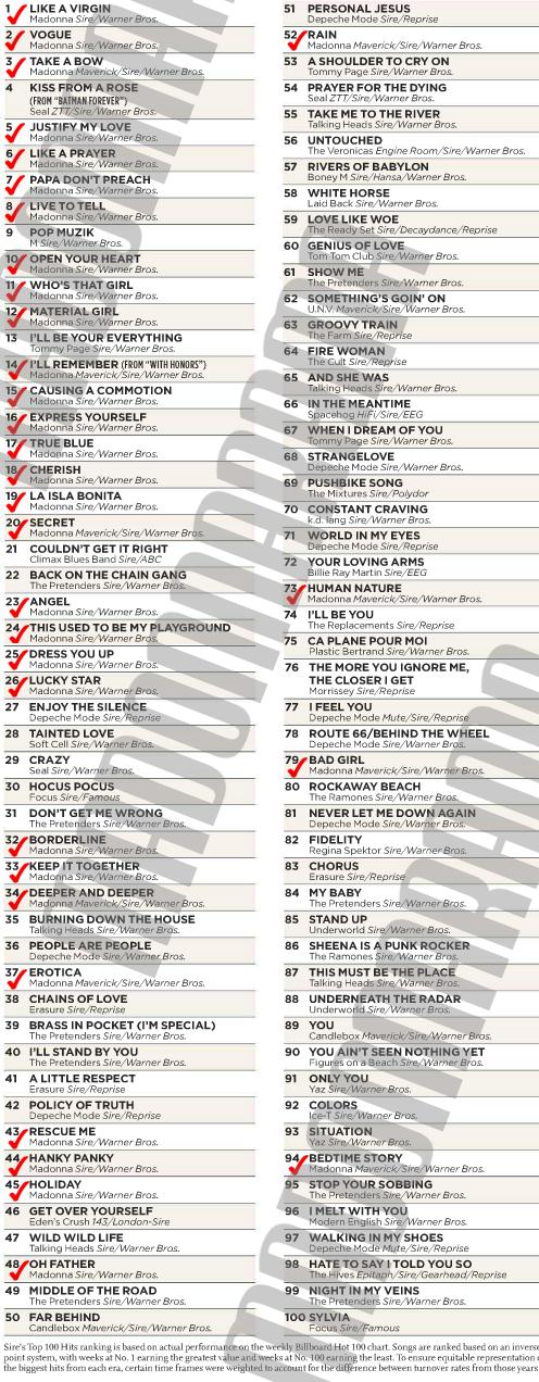 20120121-news-madonna-billboard-magazine-sire