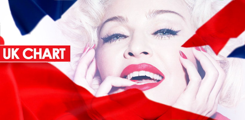 Madonna's Rebel Heart takes early lead in UK albums chart race