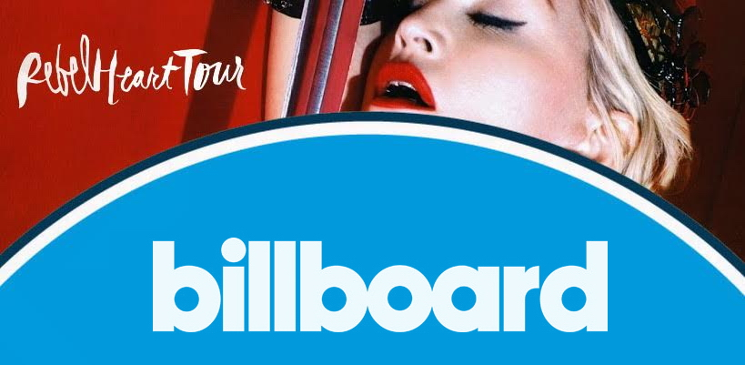 The Rebel Heart Tour totaled $169,804,336 and 82 sold out shows!