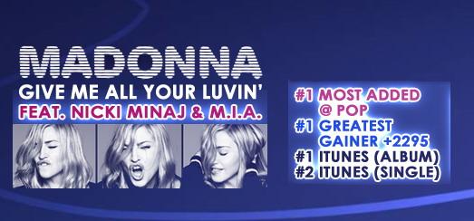 Madonna in Billboard's Social 50 Chart and Mediabase Radio Airplay Top 40