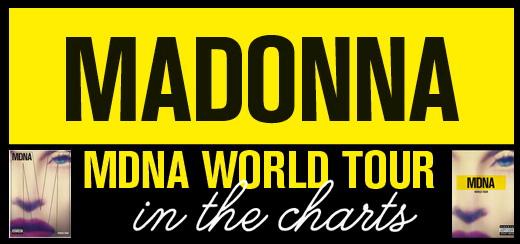 Le MDNA Tour de Madonna à la conquête des Charts mondiaux